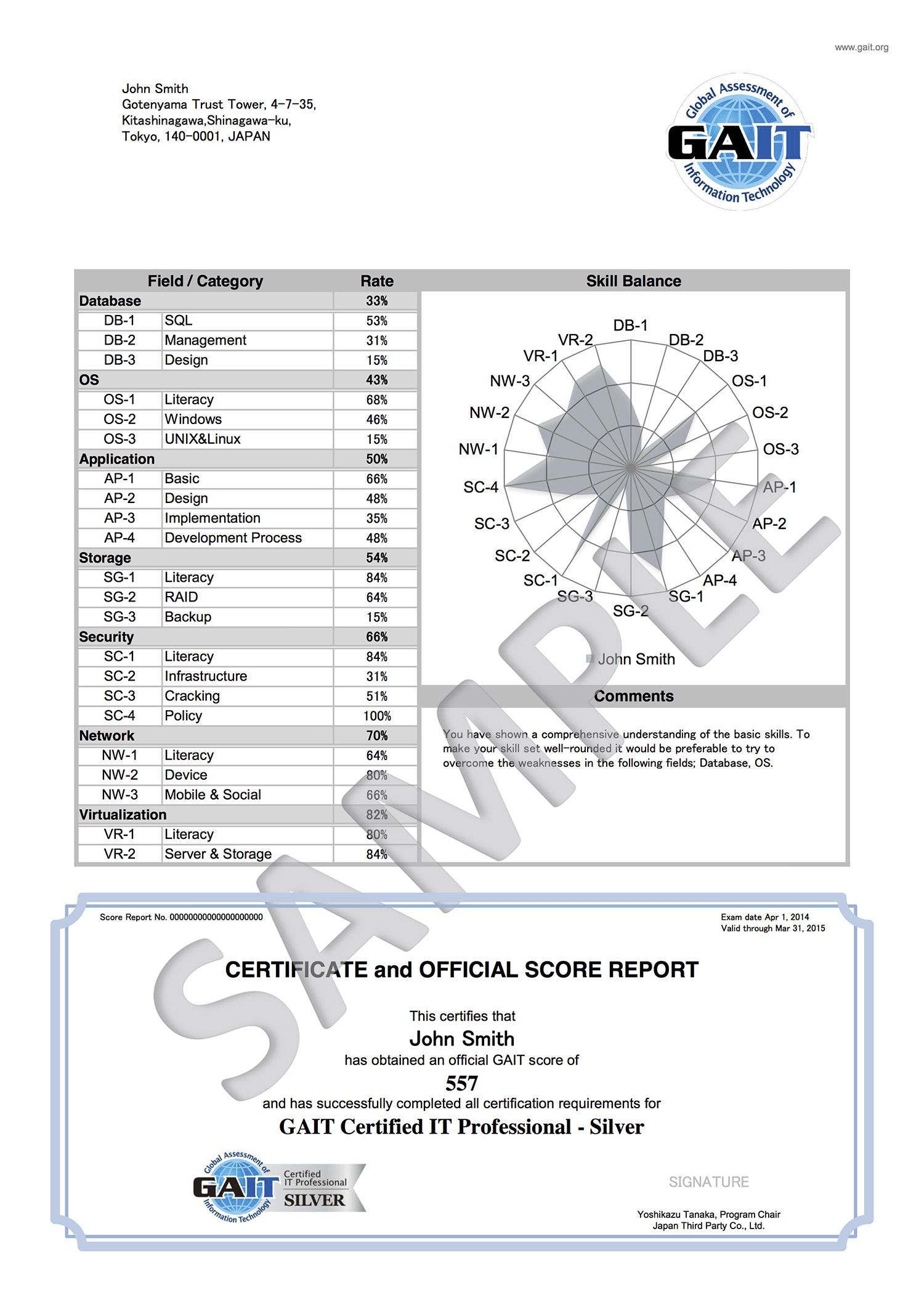 Certification gait srcertcerten xflitez Gallery