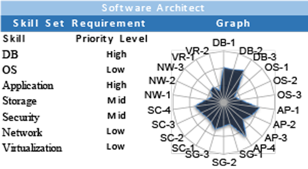 01-software-arch