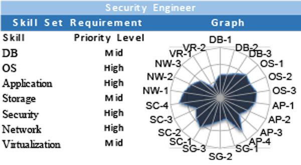 05-security-eng