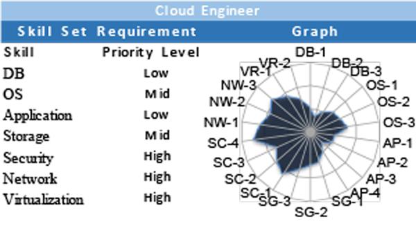 06-cloud-eng