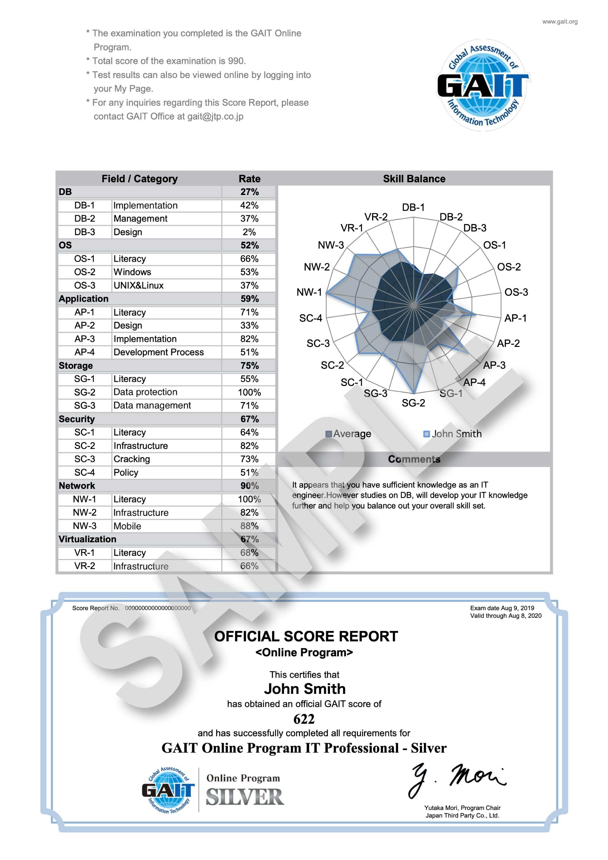 En-Silver-sample